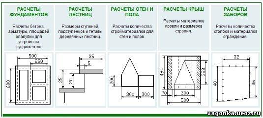 Программу Расчета Лестницы